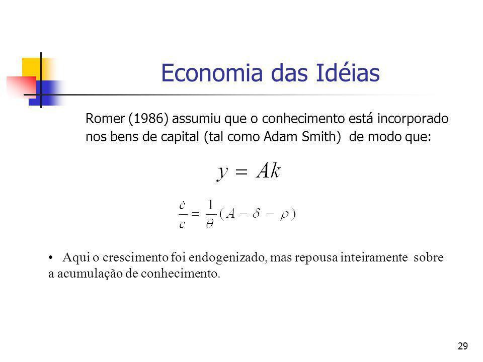 Economia das Idéias Romer (1986) assumiu que o conhecimento está incorporado nos bens de capital (tal como Adam Smith) de modo que: