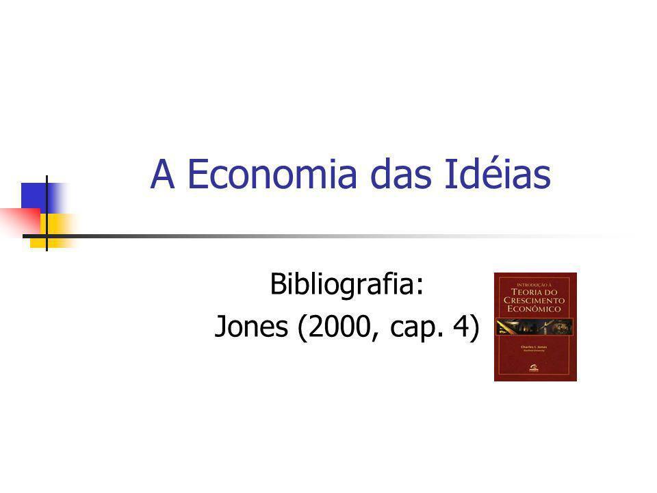 TEORIA MACROECONÔMICA II (A) Bibliografia: Jones (2000, cap. 4)