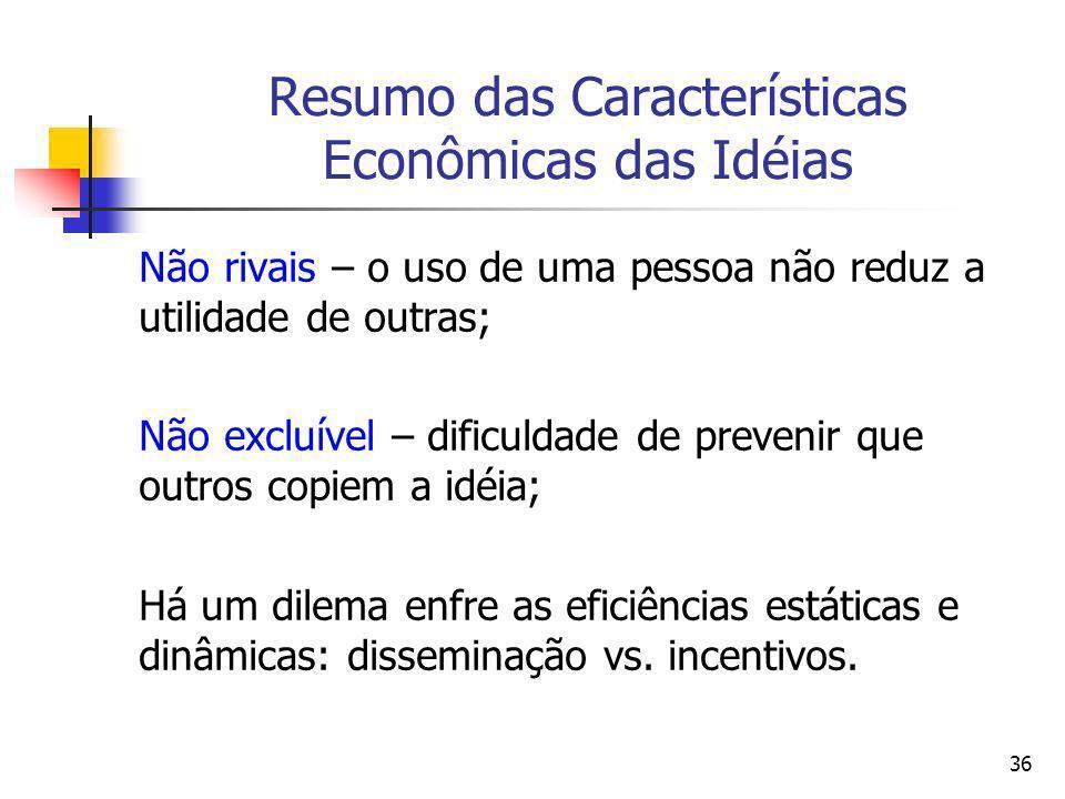 Resumo das Características Econômicas das Idéias