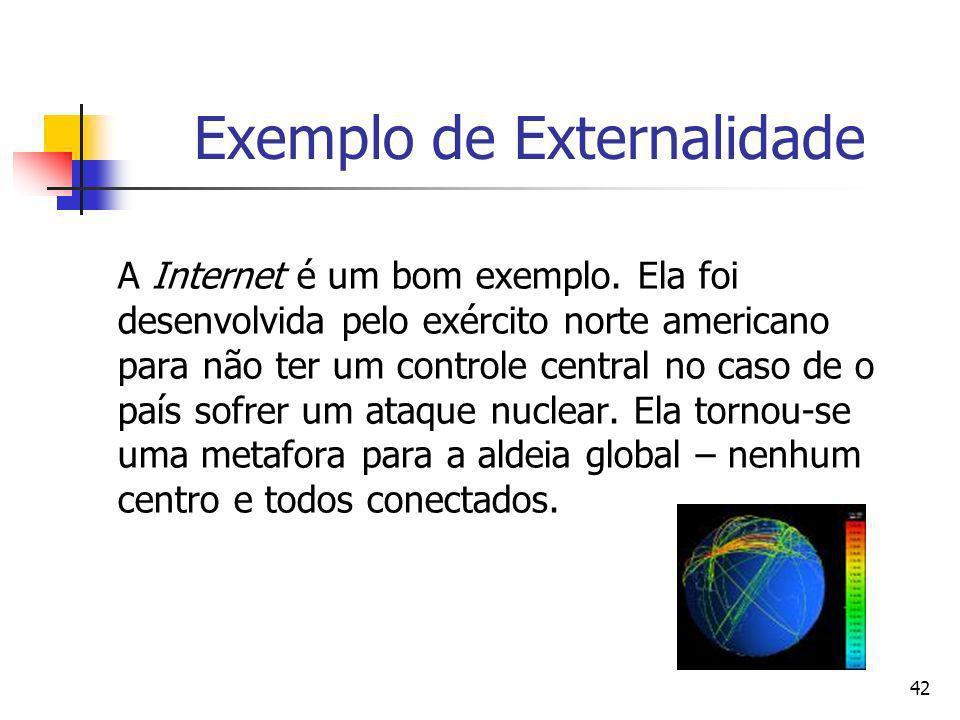 Exemplo de Externalidade
