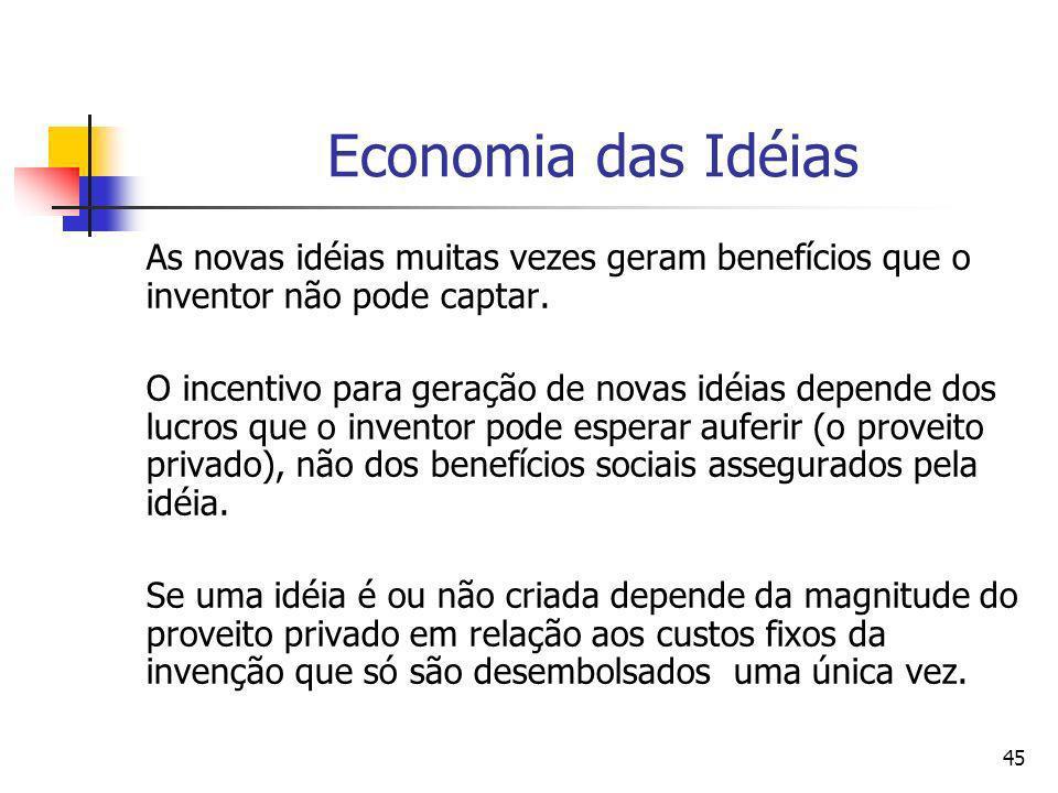 Economia das IdéiasAs novas idéias muitas vezes geram benefícios que o inventor não pode captar.