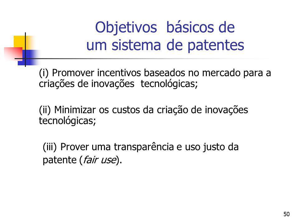 Objetivos básicos de um sistema de patentes
