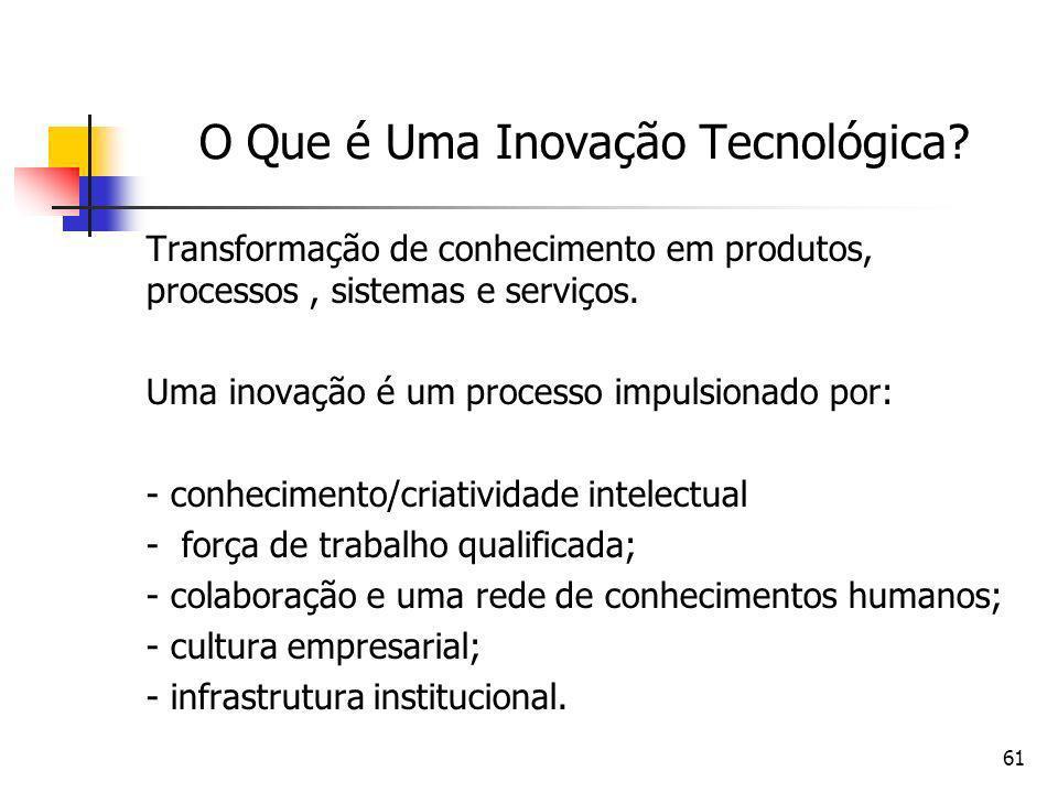 O Que é Uma Inovação Tecnológica