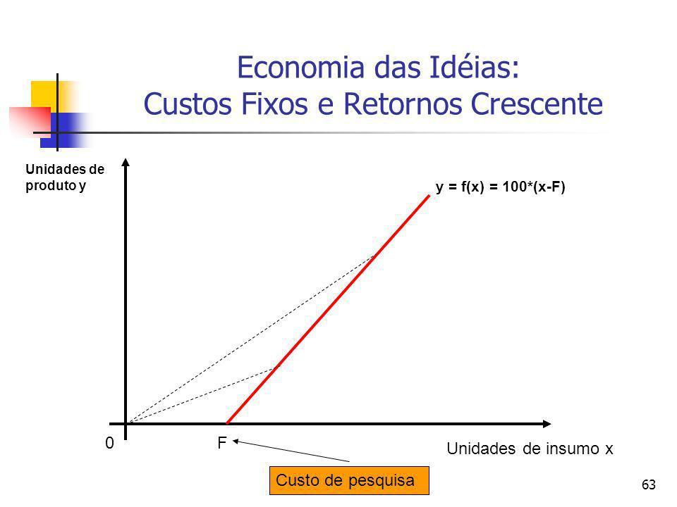 Economia das Idéias: Custos Fixos e Retornos Crescente