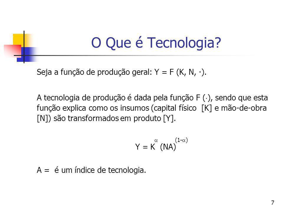 O Que é Tecnologia Seja a função de produção geral: Y = F (K, N, ).