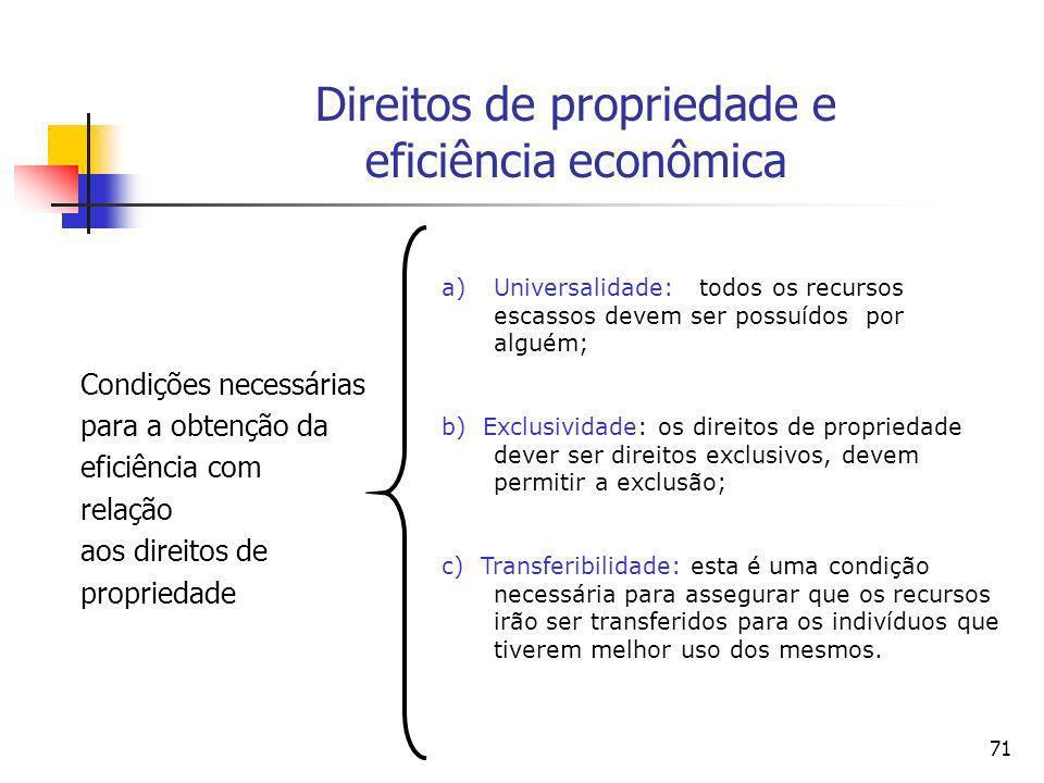 Direitos de propriedade e eficiência econômica