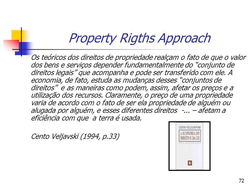 Property Rigths Approach
