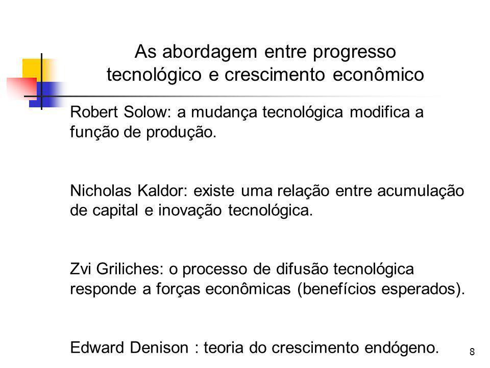 As abordagem entre progresso tecnológico e crescimento econômico