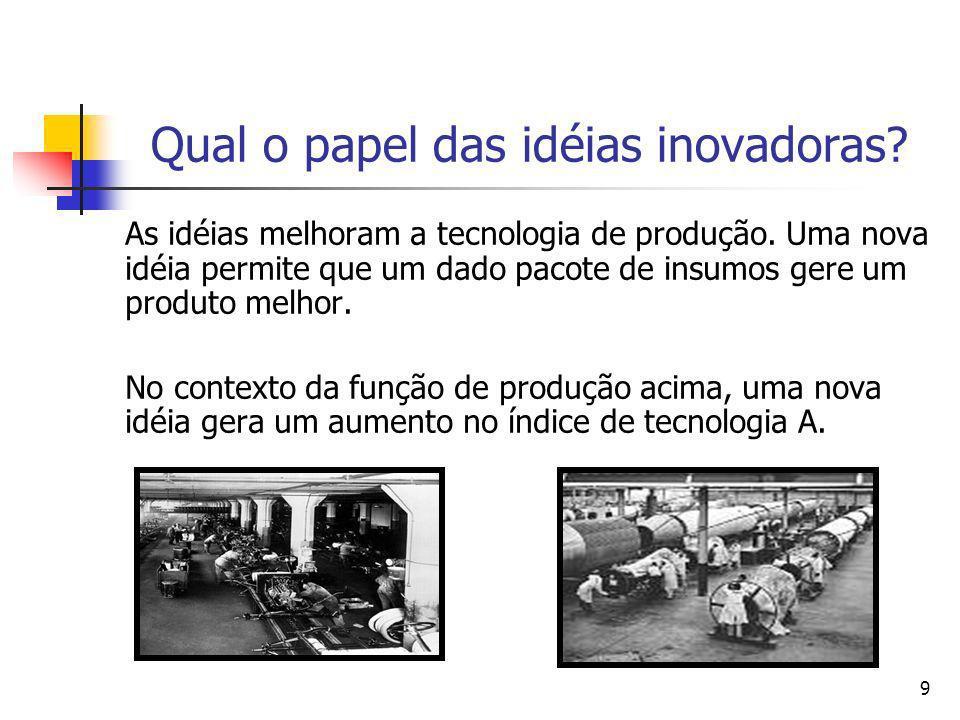 Qual o papel das idéias inovadoras