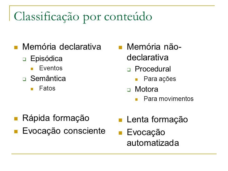 Classificação por conteúdo