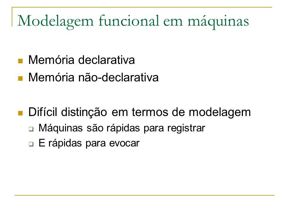 Modelagem funcional em máquinas