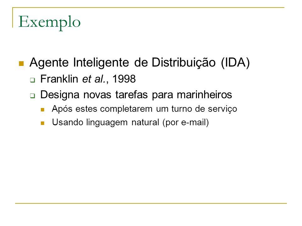 Exemplo Agente Inteligente de Distribuição (IDA) Franklin et al., 1998