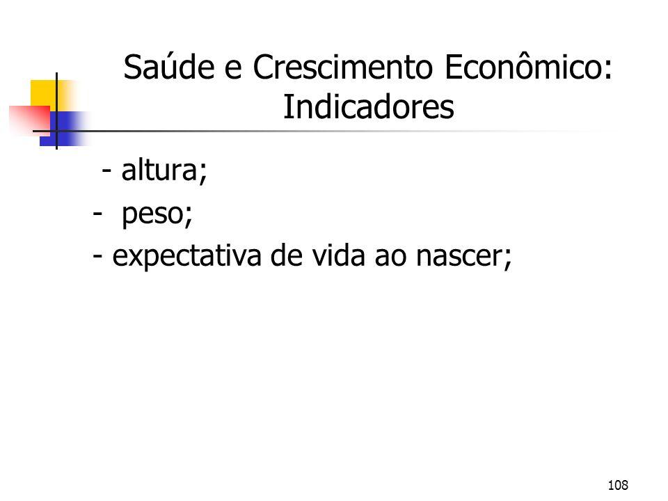 Saúde e Crescimento Econômico: Indicadores