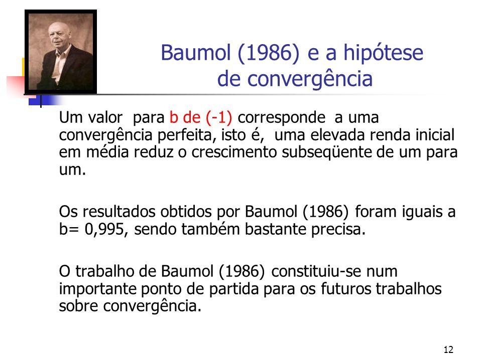 Baumol (1986) e a hipótese de convergência