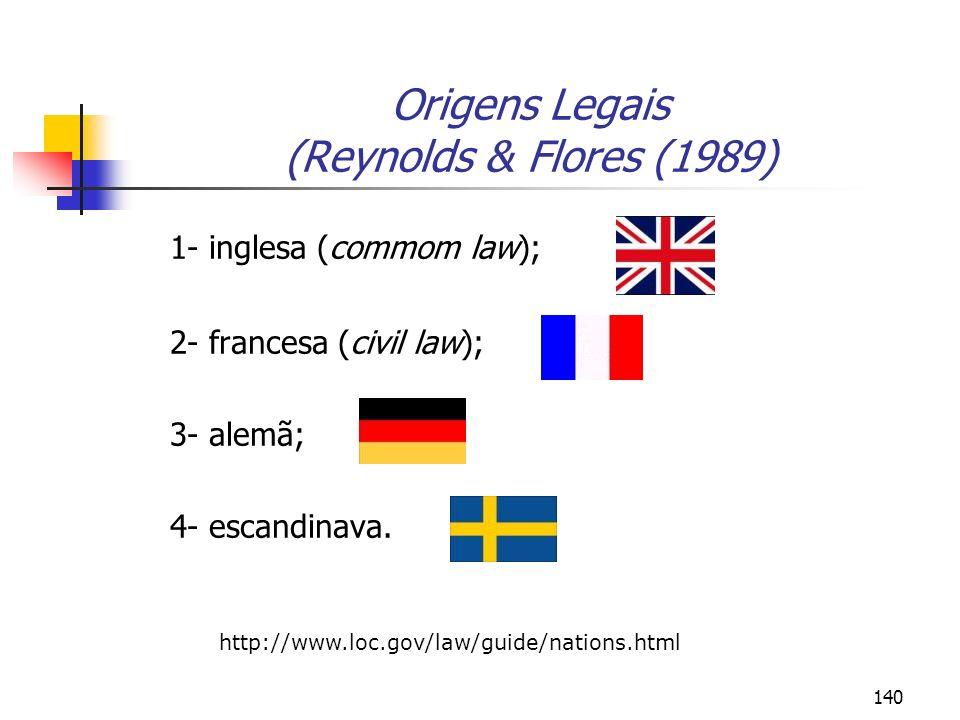 Origens Legais (Reynolds & Flores (1989)