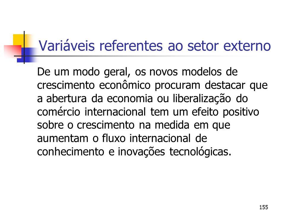 Variáveis referentes ao setor externo