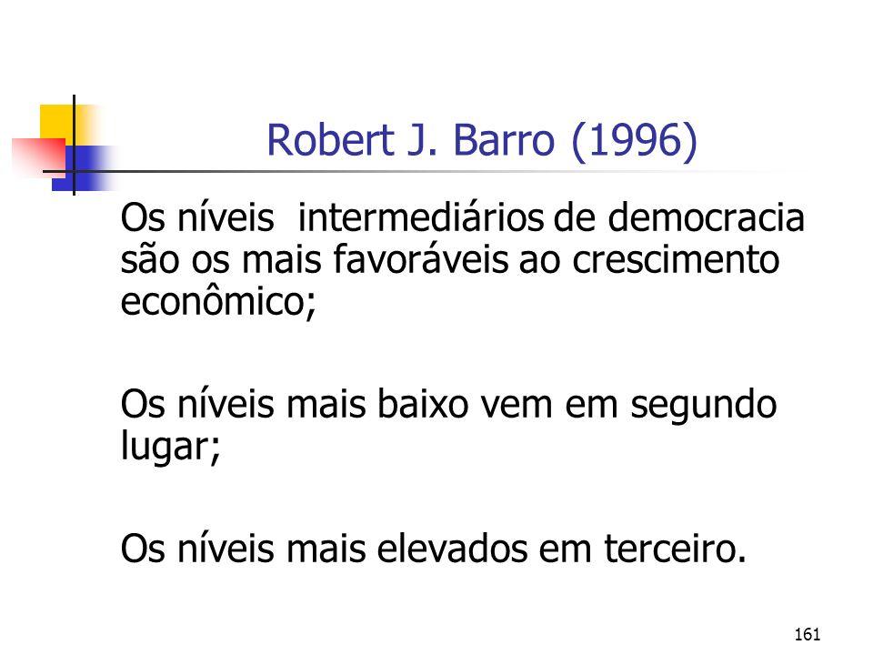 Robert J. Barro (1996) Os níveis intermediários de democracia são os mais favoráveis ao crescimento econômico;