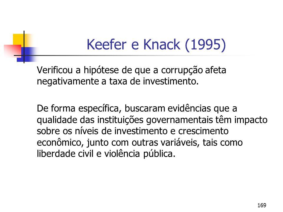 Keefer e Knack (1995)Verificou a hipótese de que a corrupção afeta negativamente a taxa de investimento.