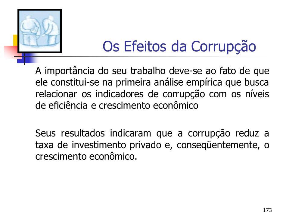 Os Efeitos da Corrupção