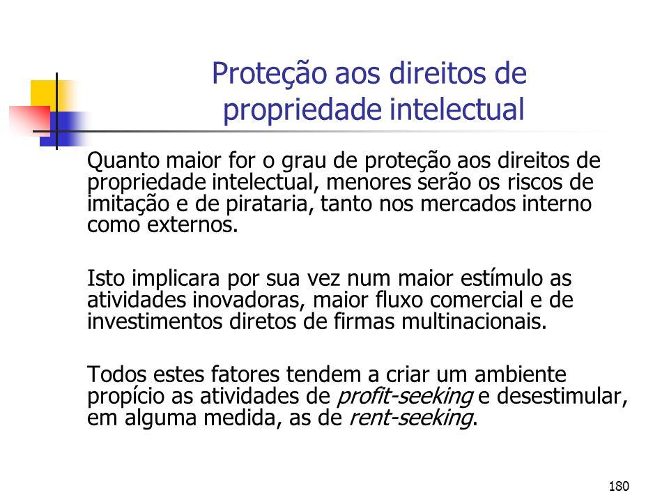 Proteção aos direitos de propriedade intelectual
