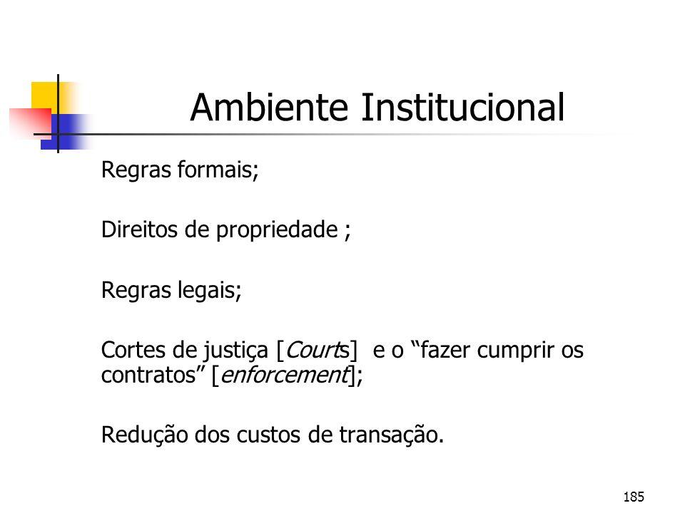 Ambiente Institucional