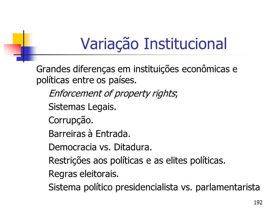 Variação Institucional