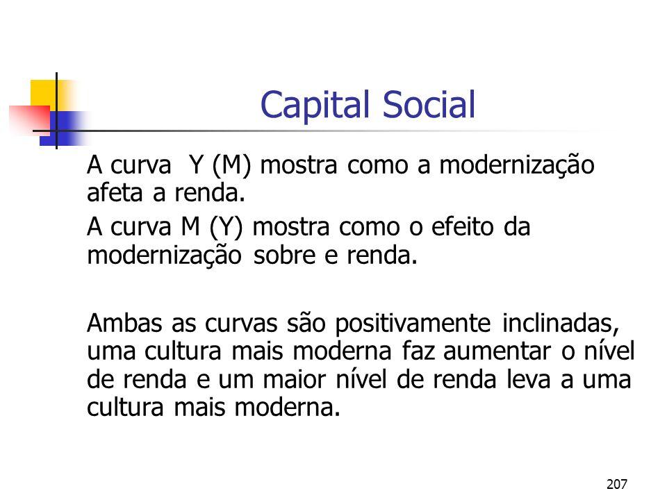 Capital Social A curva Y (M) mostra como a modernização afeta a renda.