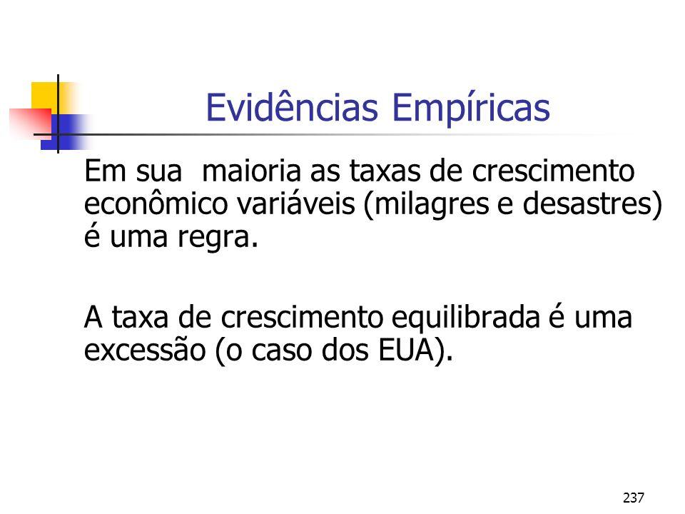 Evidências Empíricas Em sua maioria as taxas de crescimento econômico variáveis (milagres e desastres) é uma regra.