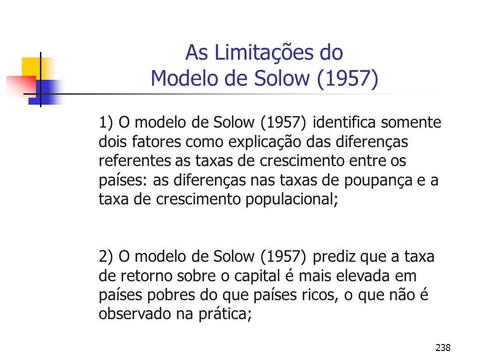 As Limitações do Modelo de Solow (1957)