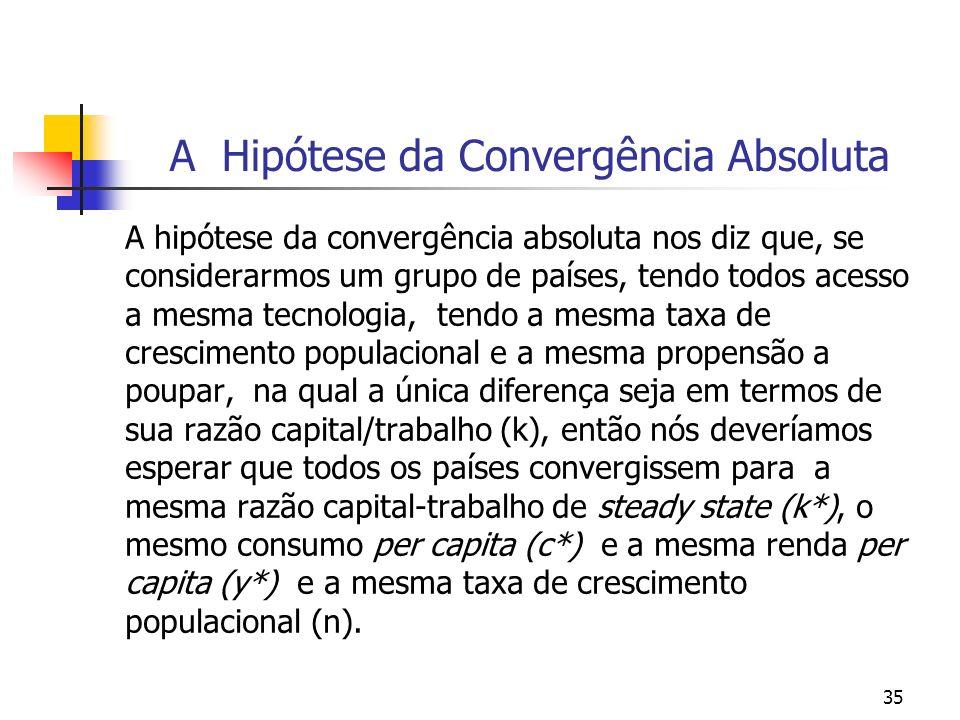 A Hipótese da Convergência Absoluta