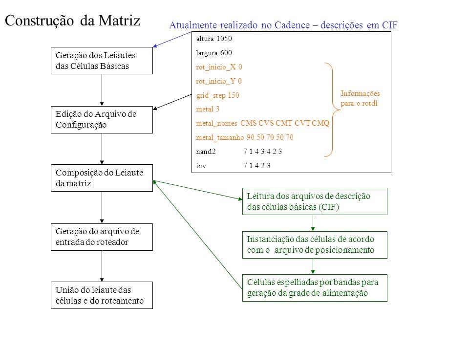 Construção da Matriz Atualmente realizado no Cadence – descrições em CIF. altura 1050. largura 600.