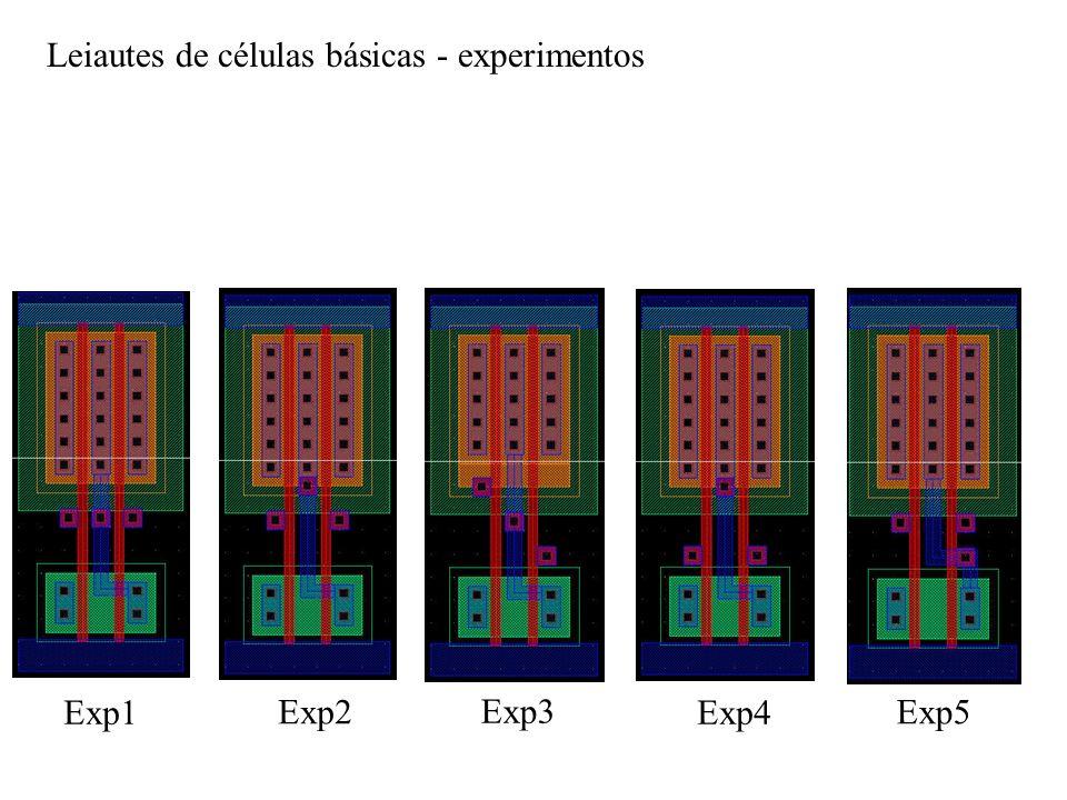 Leiautes de células básicas - experimentos