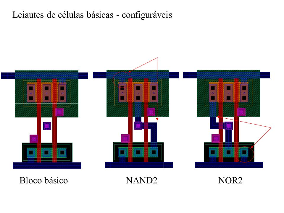 Leiautes de células básicas - configuráveis