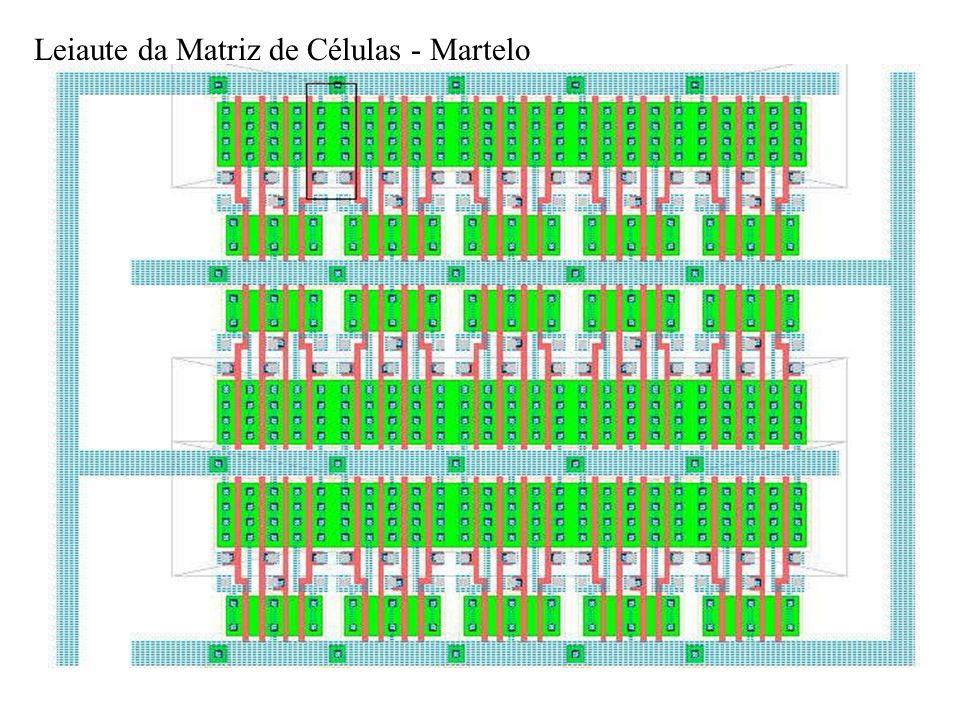 Leiaute da Matriz de Células - Martelo