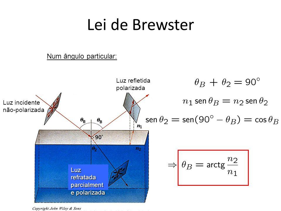 Lei de Brewster Num ângulo particular: Luz refletida polarizada