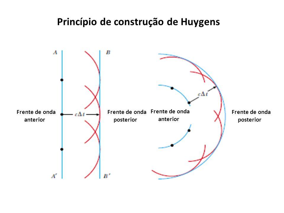 Princípio de construção de Huygens
