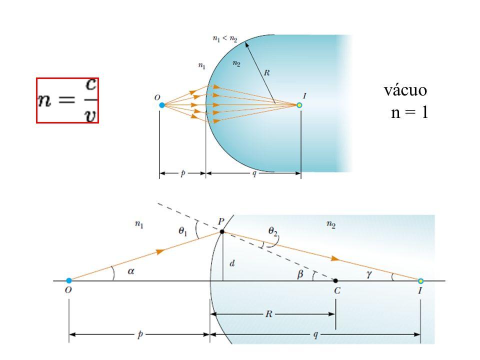 vácuo n = 1