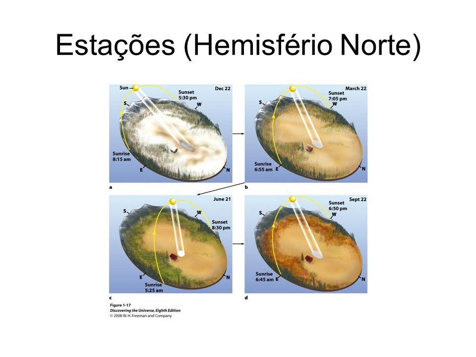 Estações (Hemisfério Norte)