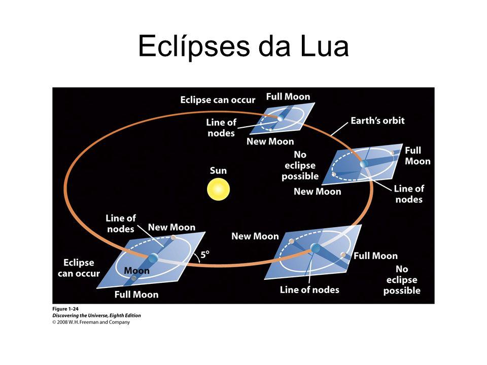 Eclípses da Lua