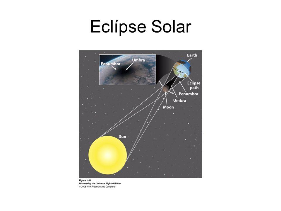 Eclípse Solar