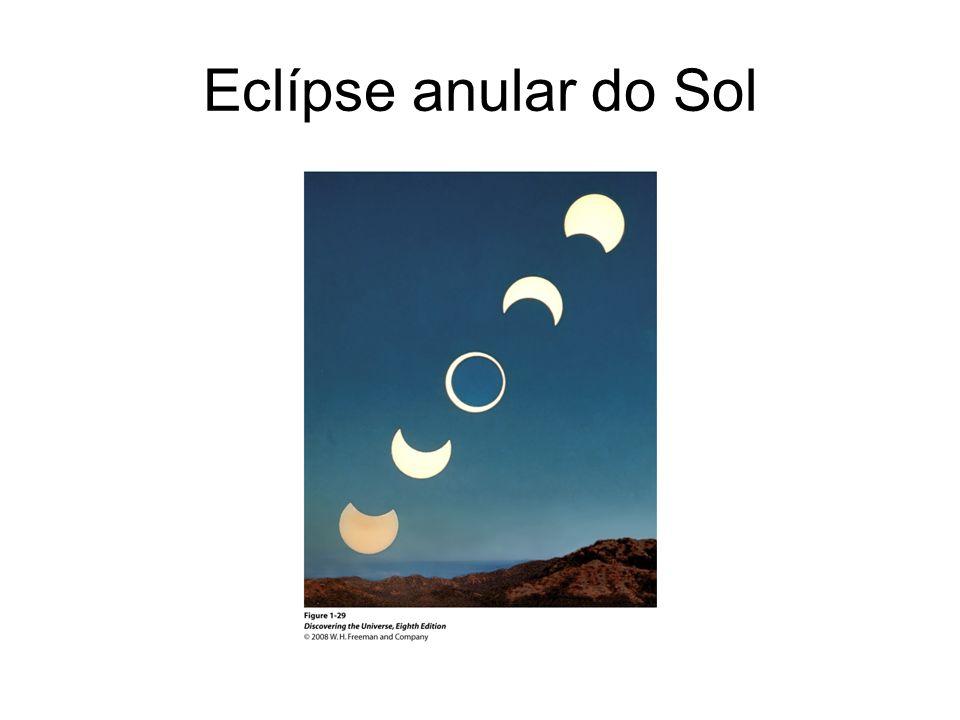 Eclípse anular do Sol
