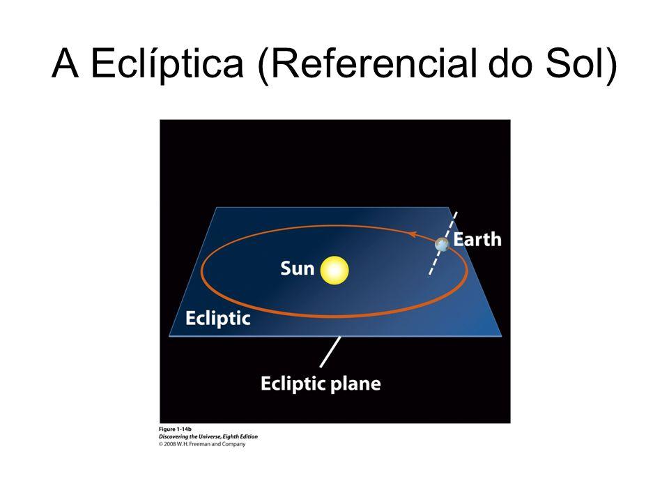 A Eclíptica (Referencial do Sol)