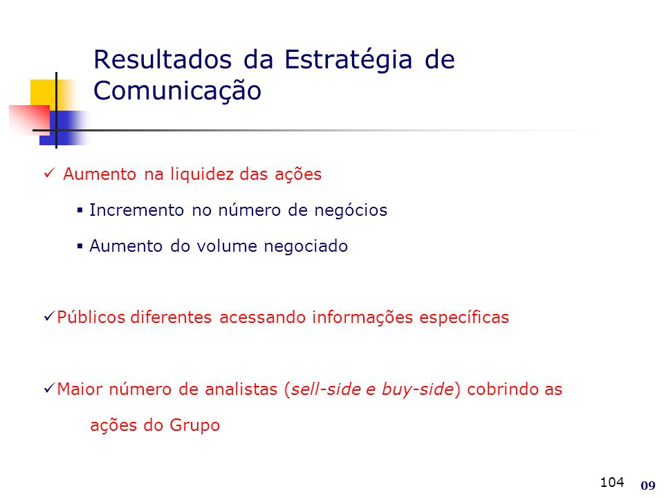 Resultados da Estratégia de Comunicação