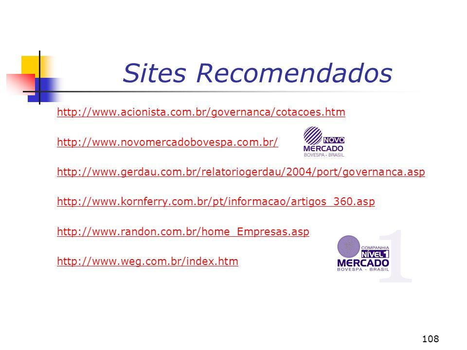 Sites Recomendados http://www.acionista.com.br/governanca/cotacoes.htm
