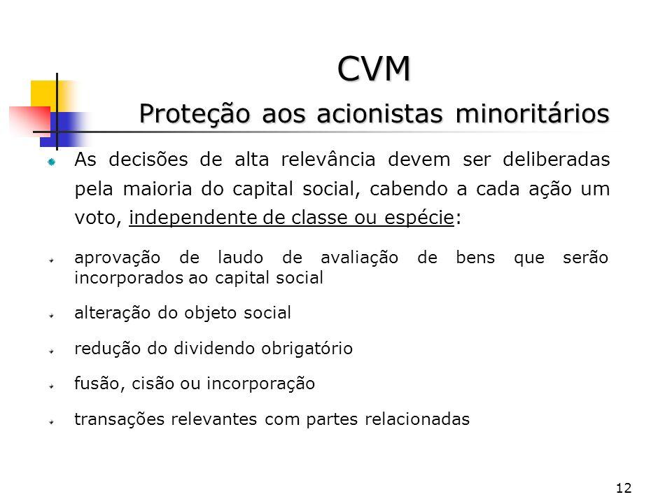 CVM Proteção aos acionistas minoritários