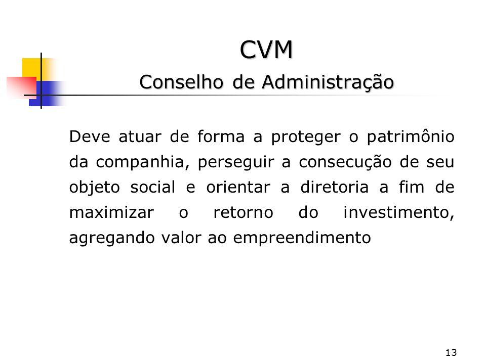 CVM Conselho de Administração