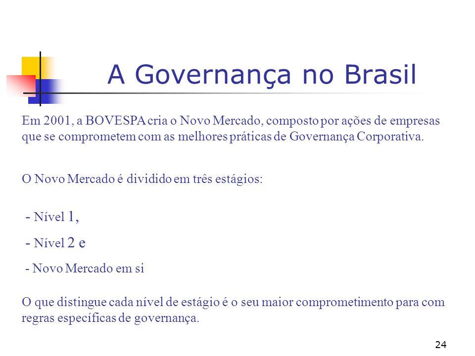 A Governança no Brasil - Nível 1, - Nível 2 e