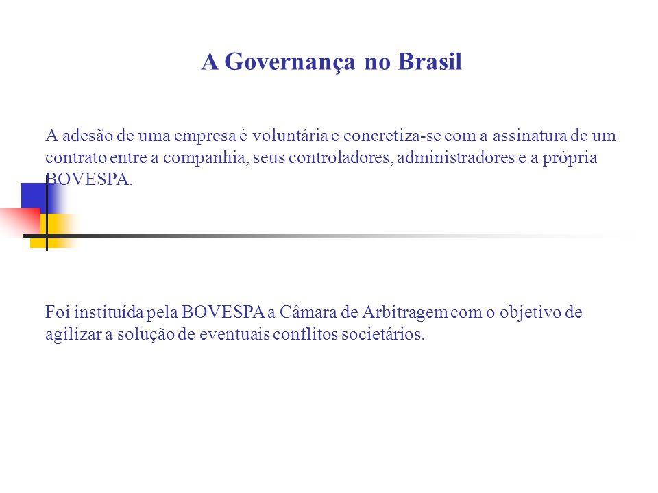 A Governança no Brasil