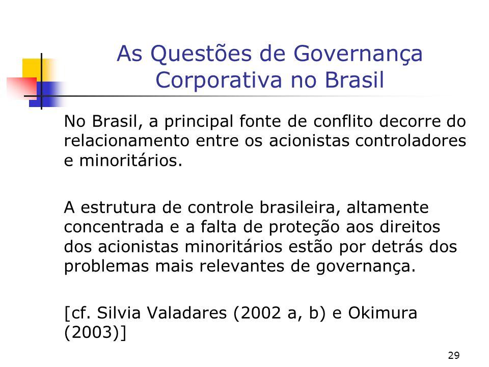 As Questões de Governança Corporativa no Brasil