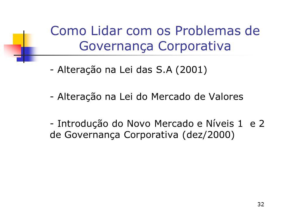 Como Lidar com os Problemas de Governança Corporativa
